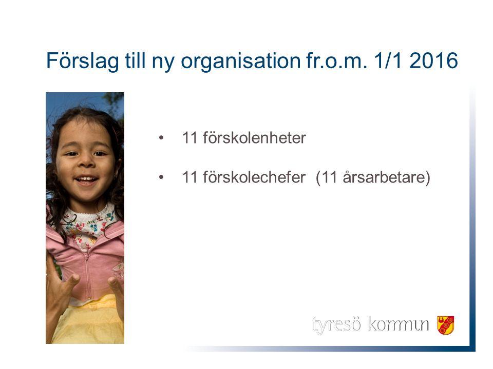 11 förskolenheter 11 förskolechefer (11 årsarbetare) Förslag till ny organisation fr.o.m. 1/1 2016