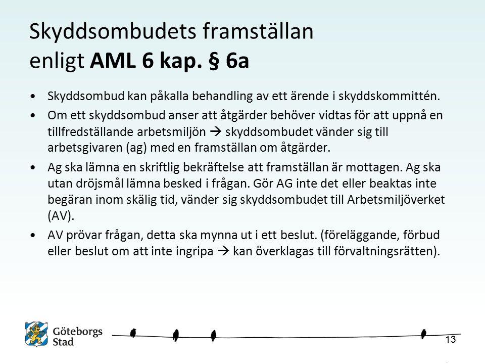 Skyddsombudets framställan enligt AML 6 kap.