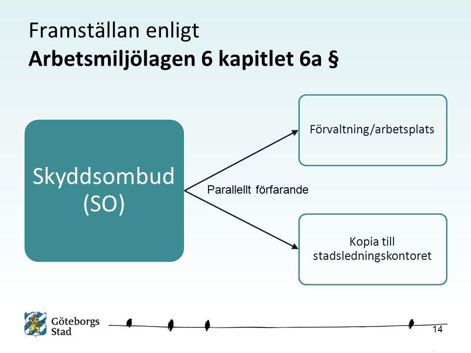 Framställan enligt Arbetsmiljölagen 6 kapitlet 6a § Skyddsombud (SO) Förvaltning/arbetsplats Kopia till stadsledningskontoret Parallellt förfarande 14