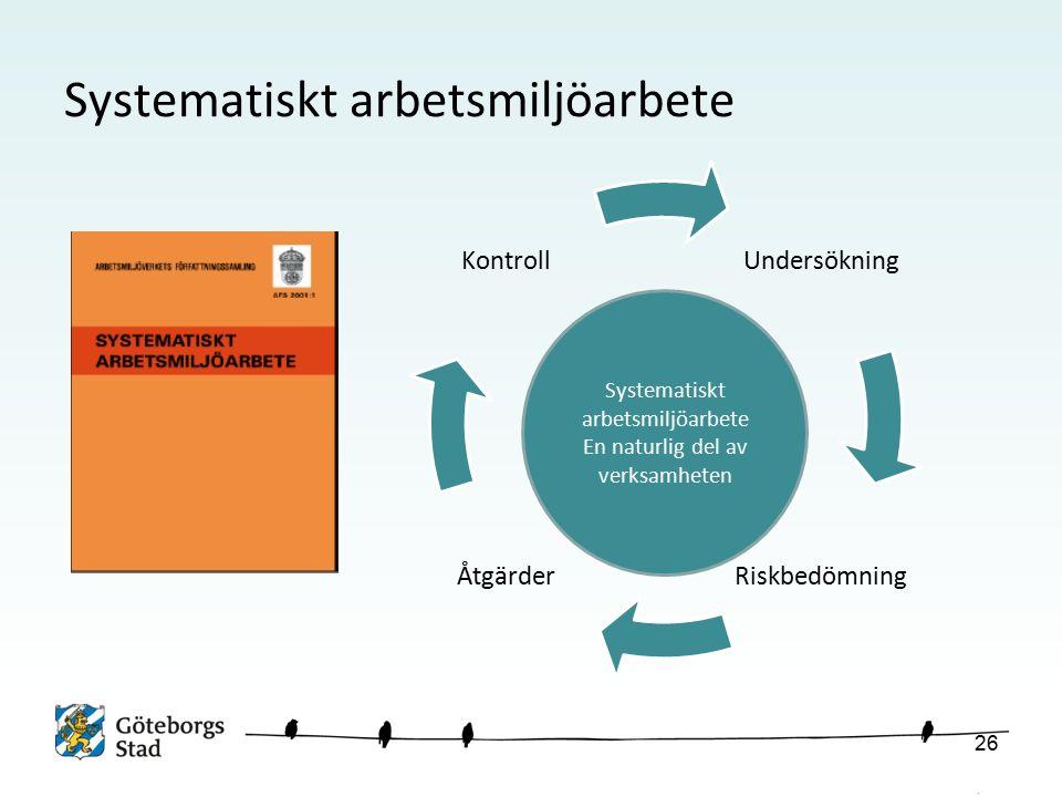 Systematiskt arbetsmiljöarbete Undersökning RiskbedömningÅtgärder Kontroll Systematiskt arbetsmiljöarbete En naturlig del av verksamheten 26