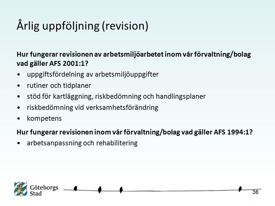 Årlig uppföljning (revision) Hur fungerar revisionen av arbetsmiljöarbetet inom vår förvaltning/bolag vad gäller AFS 2001:1.