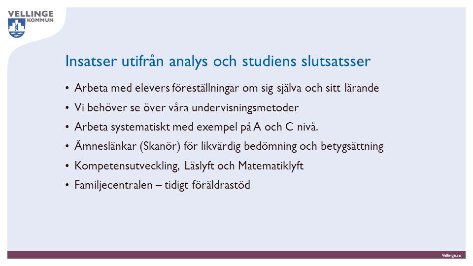 Vellinge.se Insatser utifrån analys och studiens slutsatsser Arbeta med elevers föreställningar om sig själva och sitt lärande Vi behöver se över våra
