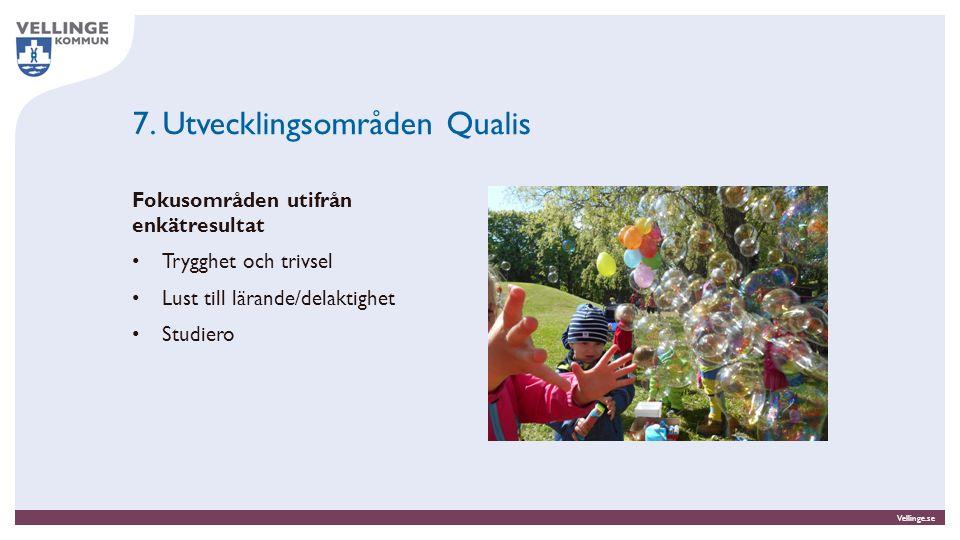 Vellinge.se Fokusområden utifrån enkätresultat Trygghet och trivsel Lust till lärande/delaktighet Studiero 7. Utvecklingsområden Qualis