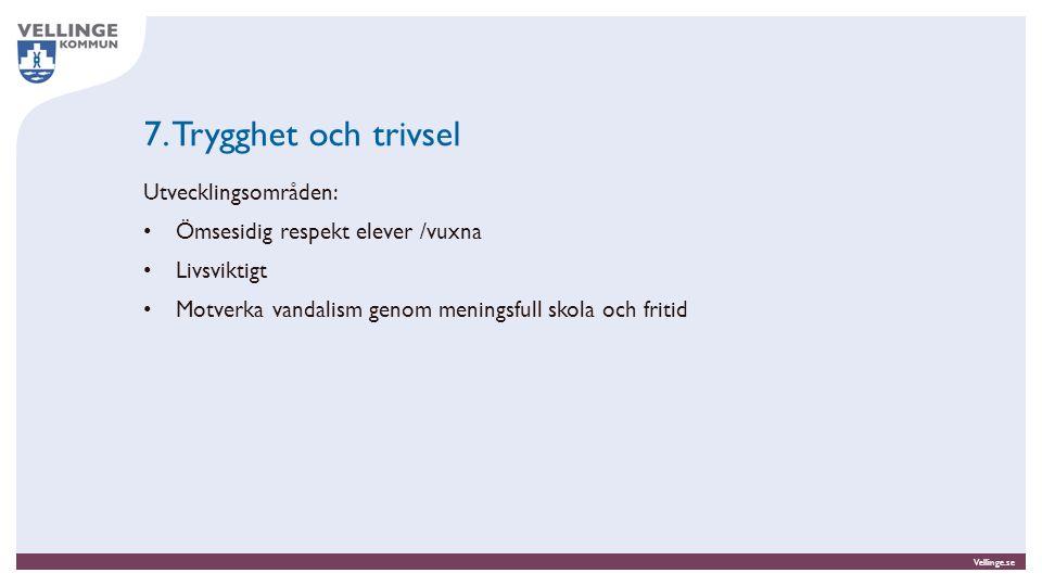 Vellinge.se 7.