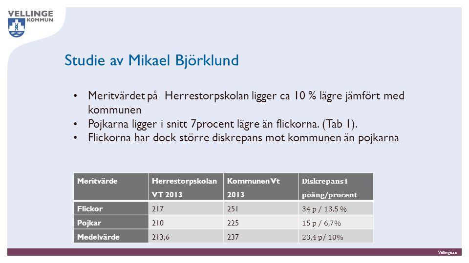 Vellinge.se Studie av Mikael Björklund Meritvärde Herrestorpskolan VT 2013 Kommunen Vt 2013 Diskrepans i poäng/procent Flickor217251 34 p / 13,5 % Pojkar210225 15 p / 6,7% Medelvärde213,6237 23,4 p/ 10% Meritvärdet på Herrestorpskolan ligger ca 10 % lägre jämfört med kommunen Pojkarna ligger i snitt 7procent lägre än flickorna.