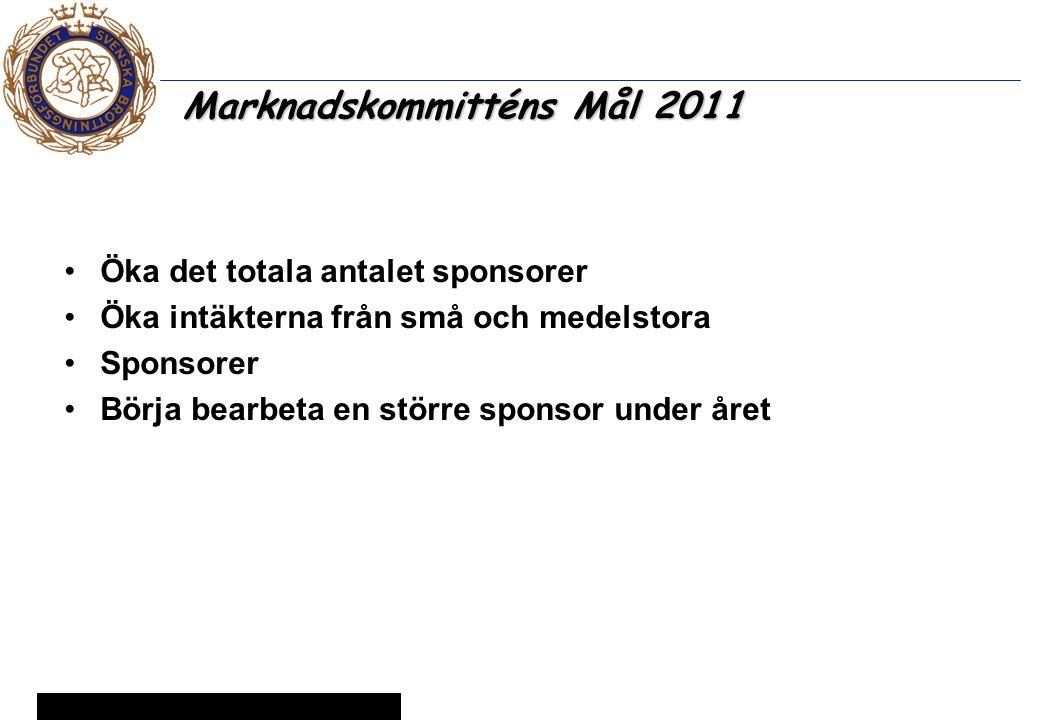 11 © Svenska Brottningsförbundet 2005 Marknadskommitténs Mål 2011 Öka det totala antalet sponsorer Öka intäkterna från små och medelstora Sponsorer Börja bearbeta en större sponsor under året