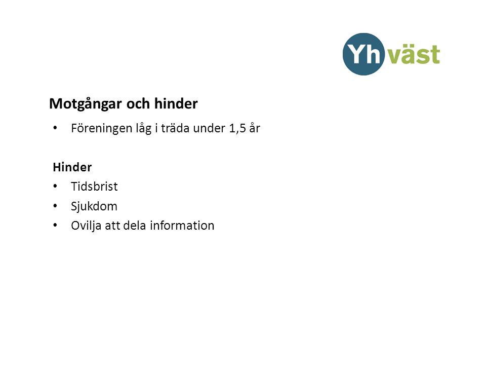 Motgångar och hinder Föreningen låg i träda under 1,5 år Hinder Tidsbrist Sjukdom Ovilja att dela information