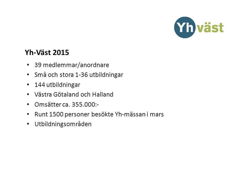 Yh-Väst 2015 39 medlemmar/anordnare Små och stora 1-36 utbildningar 144 utbildningar Västra Götaland och Halland Omsätter ca.