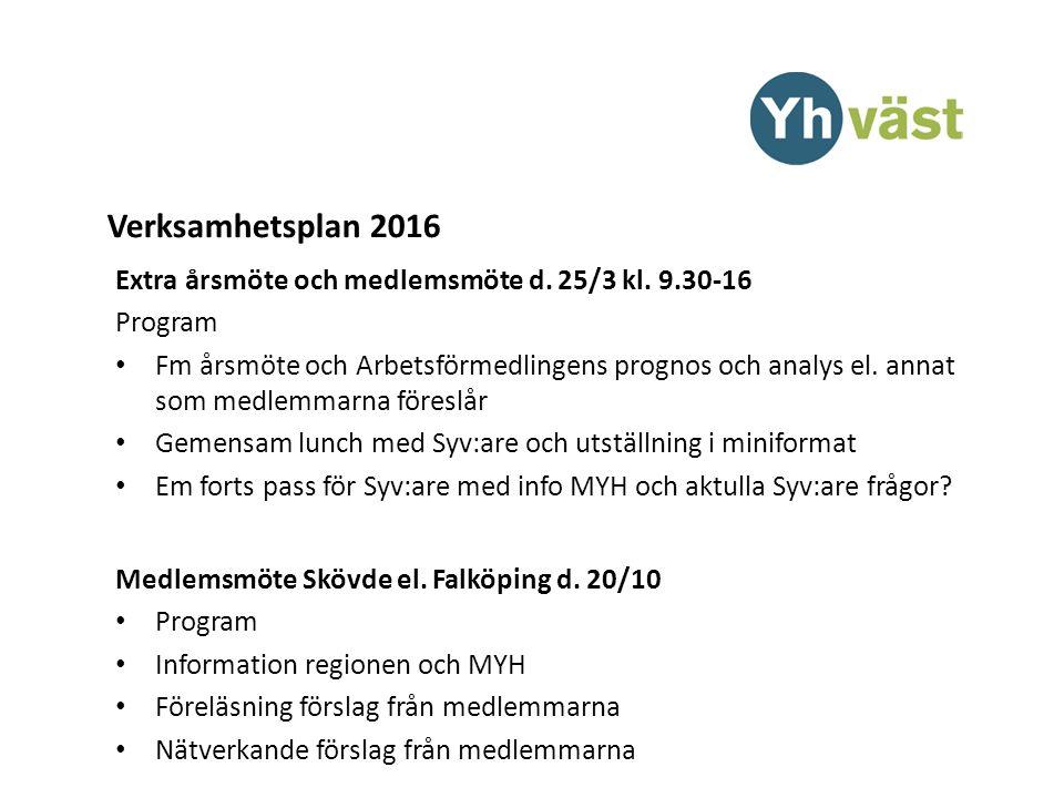 Verksamhetsplan 2016 Extra årsmöte och medlemsmöte d.