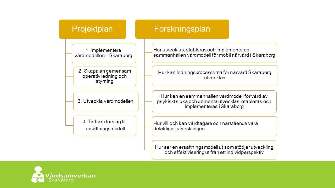 Skaraborgs Sjukhus Projektplan 1. Implementera vårdmodellen i Skaraborg 3. Utveckla vårdmodellen 2. Skapa en gemensam operativ ledning och styrning 4.