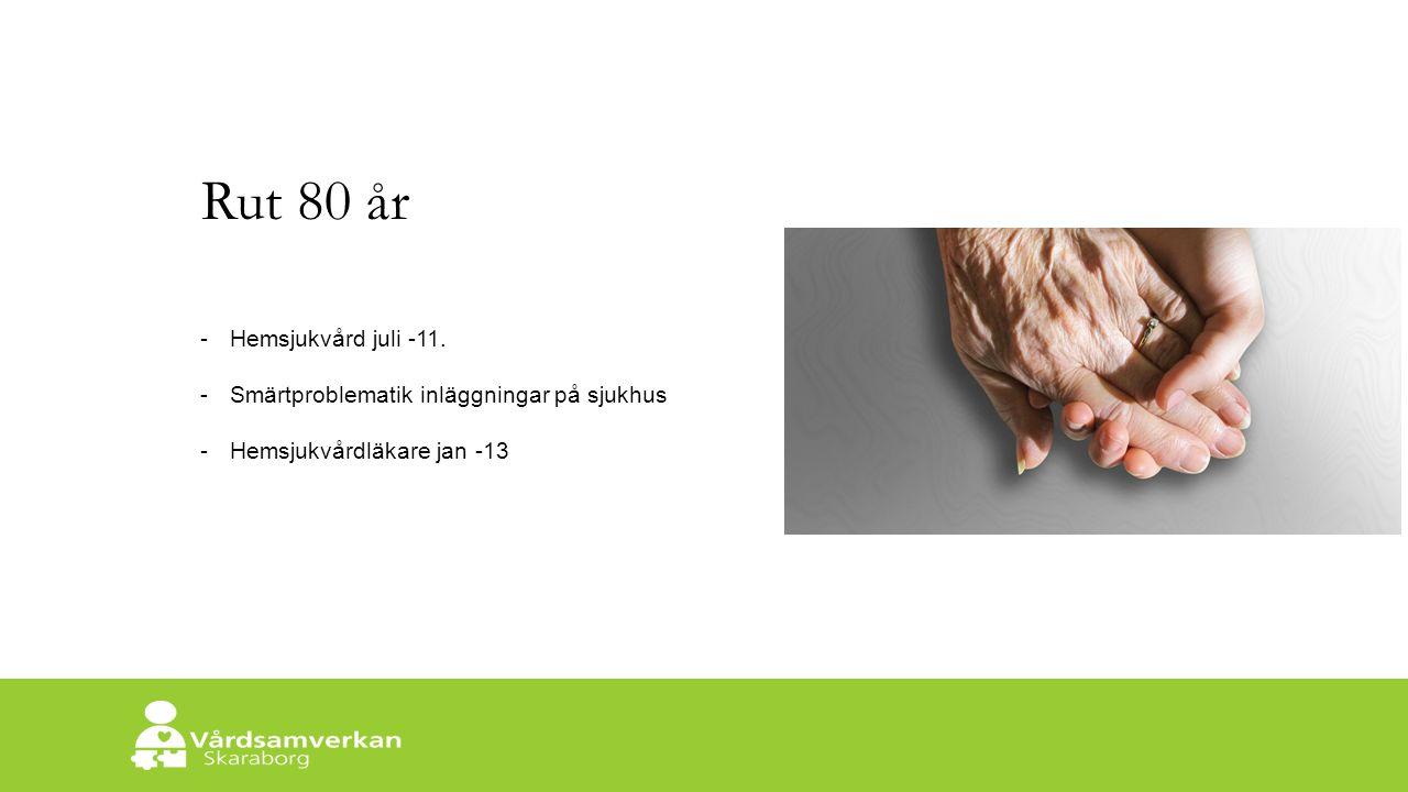Skaraborgs Sjukhus Rut 80 år -Hemsjukvård juli -11. -Smärtproblematik inläggningar på sjukhus -Hemsjukvårdläkare jan -13