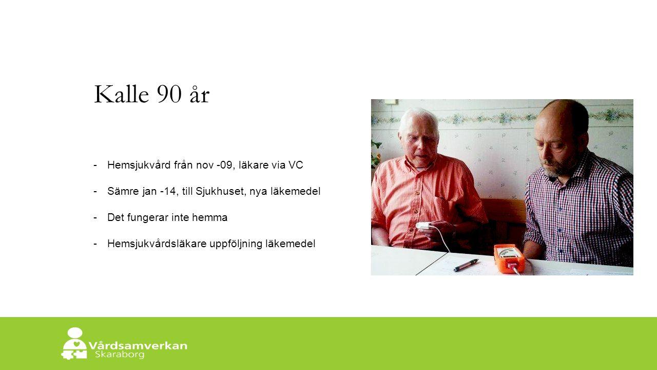 Skaraborgs Sjukhus Kalle 90 år -Hemsjukvård från nov -09, läkare via VC -Sämre jan -14, till Sjukhuset, nya läkemedel -Det fungerar inte hemma -Hemsjukvårdsläkare uppföljning läkemedel