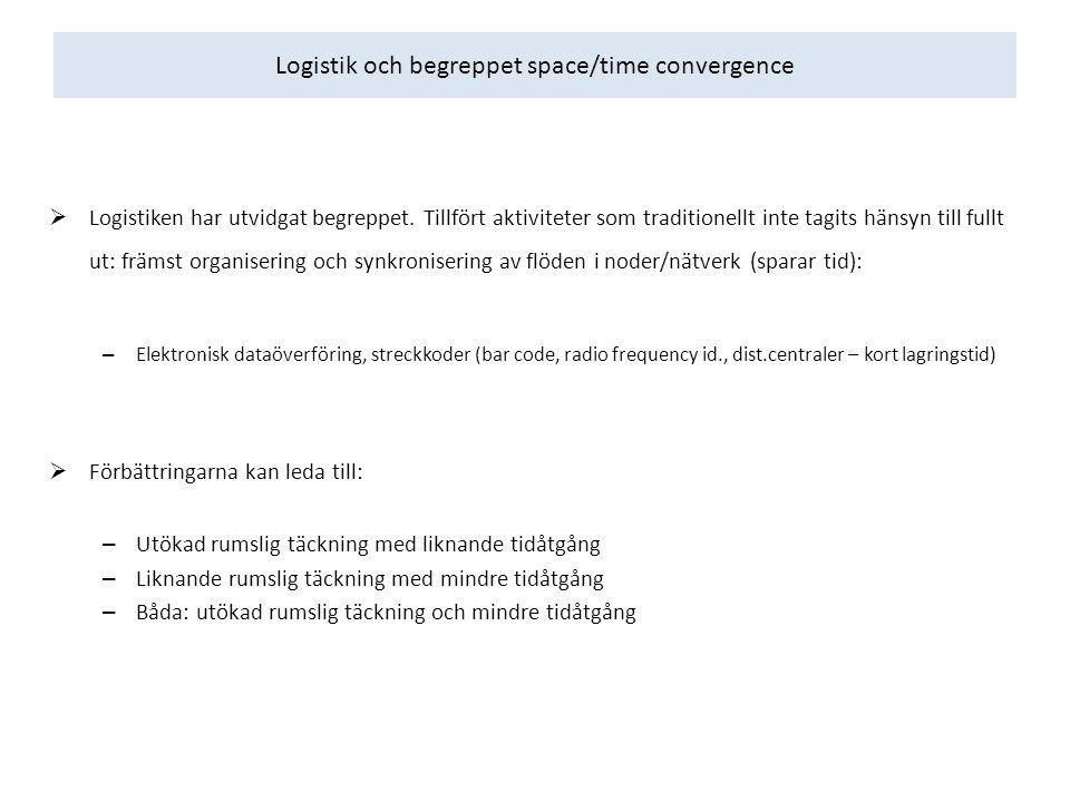 Logistik och begreppet space/time convergence  Logistiken har utvidgat begreppet.