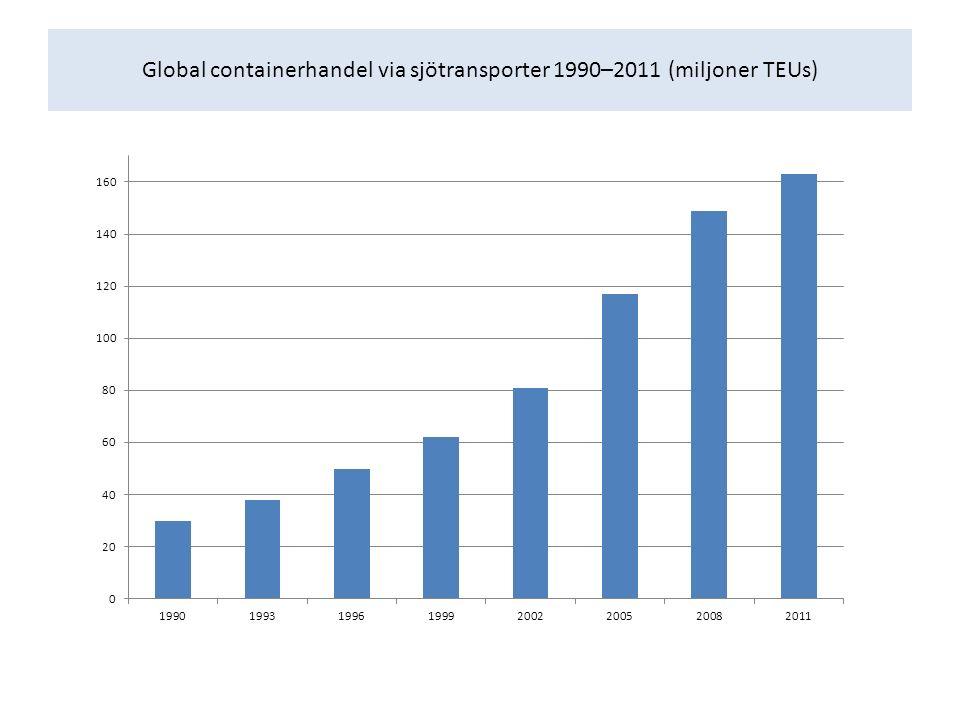 Global containerhandel via sjötransporter 1990–2011 (miljoner TEUs)