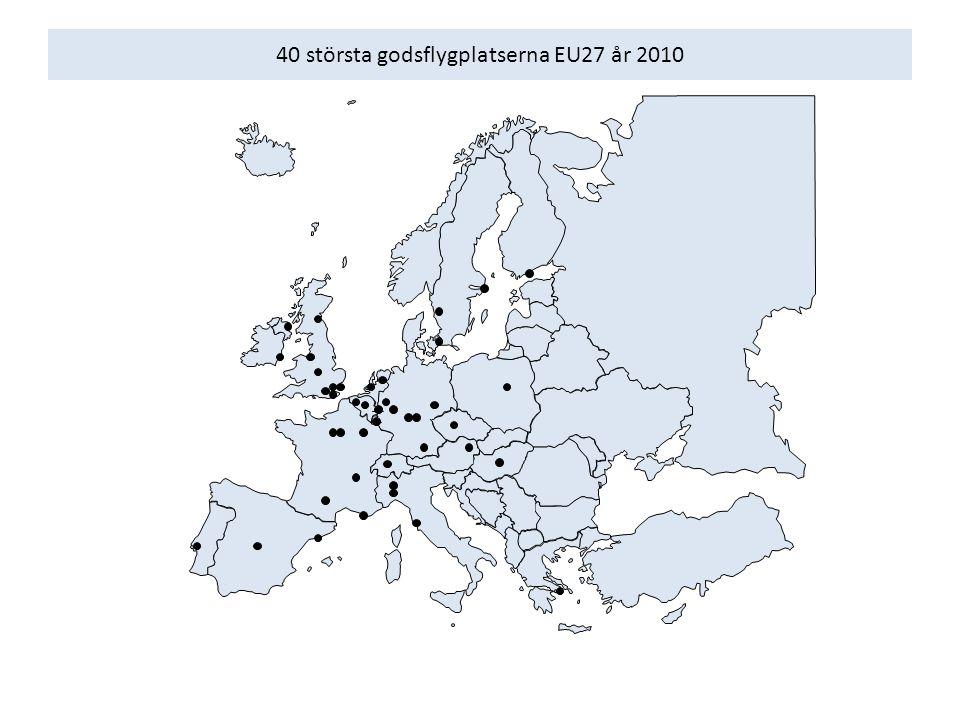 40 största godsflygplatserna EU27 år 2010
