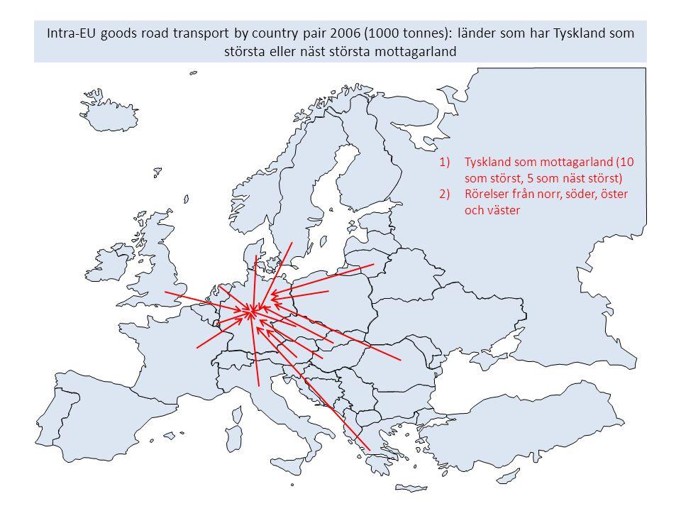 Intra-EU goods road transport by country pair 2006 (1000 tonnes): länder som har Tyskland som största eller näst största mottagarland 1)Tyskland som mottagarland (10 som störst, 5 som näst störst) 2)Rörelser från norr, söder, öster och väster