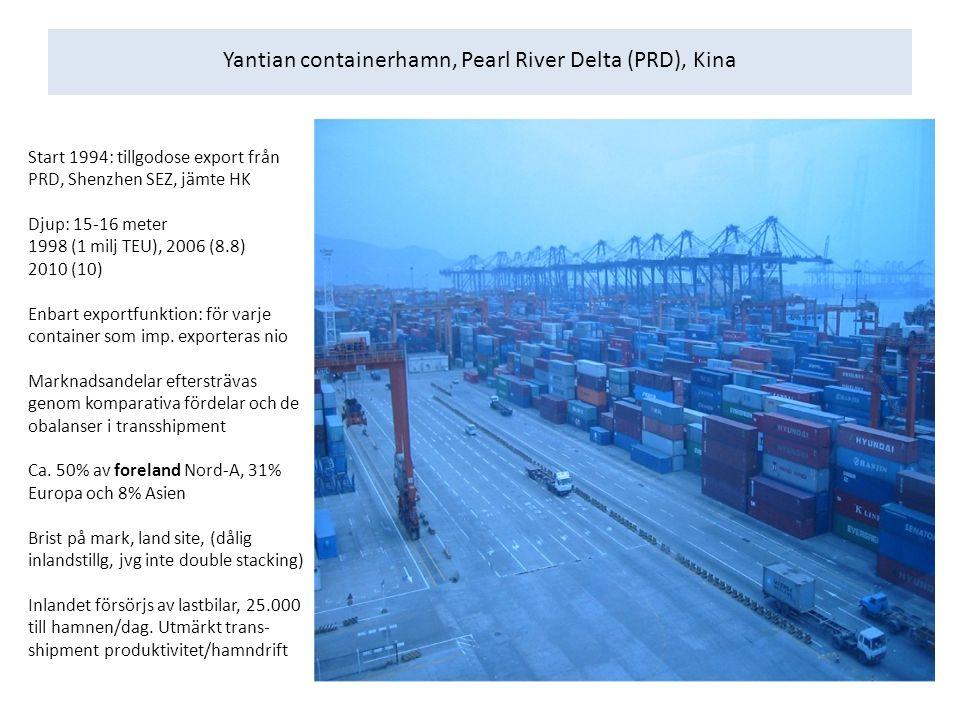Yantian containerhamn, Pearl River Delta (PRD), Kina Start 1994: tillgodose export från PRD, Shenzhen SEZ, jämte HK Djup: 15-16 meter 1998 (1 milj TEU), 2006 (8.8) 2010 (10) Enbart exportfunktion: för varje container som imp.