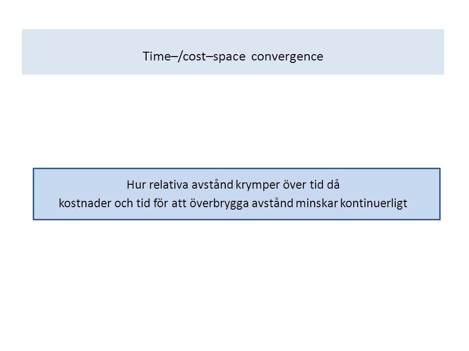 Time–/cost–space convergence Hur relativa avstånd krymper över tid då kostnader och tid för att överbrygga avstånd minskar kontinuerligt