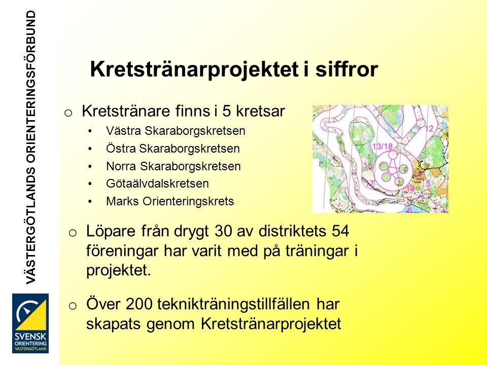 Kretstränarprojektet i siffror o Kretstränare finns i 5 kretsar Västra Skaraborgskretsen Östra Skaraborgskretsen Norra Skaraborgskretsen Götaälvdalskretsen Marks Orienteringskrets VÄSTERGÖTLANDS ORIENTERINGSFÖRBUND o Löpare från drygt 30 av distriktets 54 föreningar har varit med på träningar i projektet.