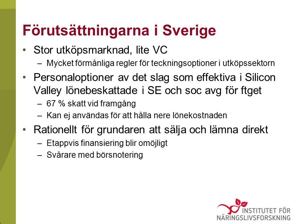 Förutsättningarna i Sverige Stor utköpsmarknad, lite VC –Mycket förmånliga regler för teckningsoptioner i utköpssektorn Personaloptioner av det slag som effektiva i Silicon Valley lönebeskattade i SE och soc avg för ftget –67 % skatt vid framgång –Kan ej användas för att hålla nere lönekostnaden Rationellt för grundaren att sälja och lämna direkt –Etappvis finansiering blir omöjligt –Svårare med börsnotering