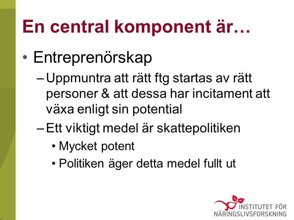 En central komponent är… Entreprenörskap –Uppmuntra att rätt ftg startas av rätt personer & att dessa har incitament att växa enligt sin potential –Ett viktigt medel är skattepolitiken Mycket potent Politiken äger detta medel fullt ut