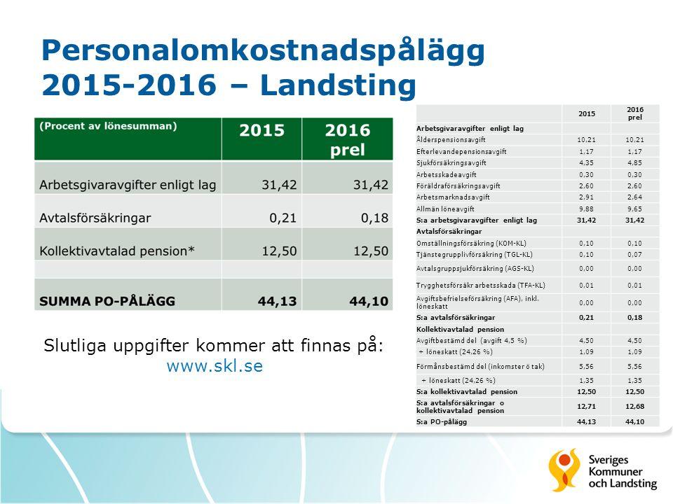 Personalomkostnadspålägg 2015-2016 – Landsting Slutliga uppgifter kommer att finnas på: www.skl.se 2015 2016 prel Arbetsgivaravgifter enligt lag Ålder