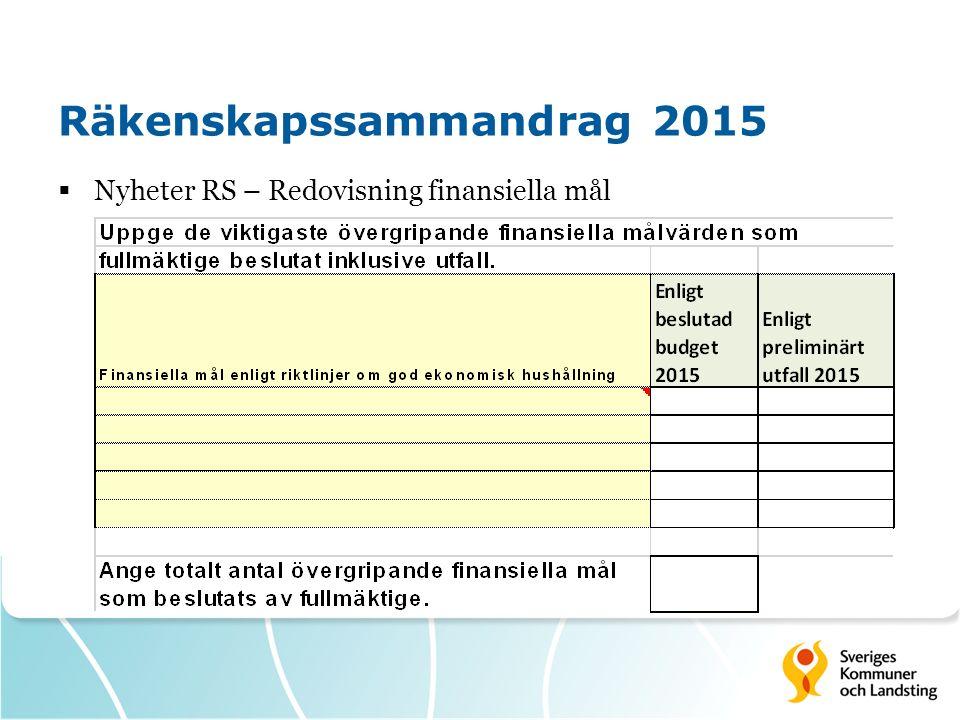 Räkenskapssammandrag 2015  Nyheter RS – Redovisning finansiella mål
