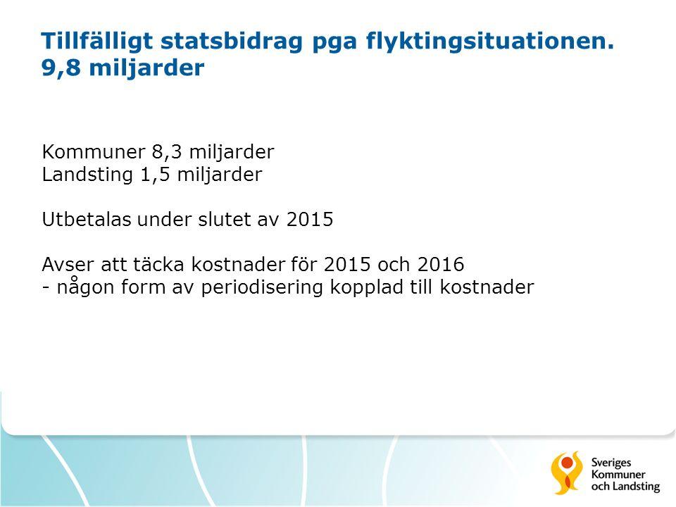 Tillfälligt statsbidrag pga flyktingsituationen. 9,8 miljarder Kommuner 8,3 miljarder Landsting 1,5 miljarder Utbetalas under slutet av 2015 Avser att