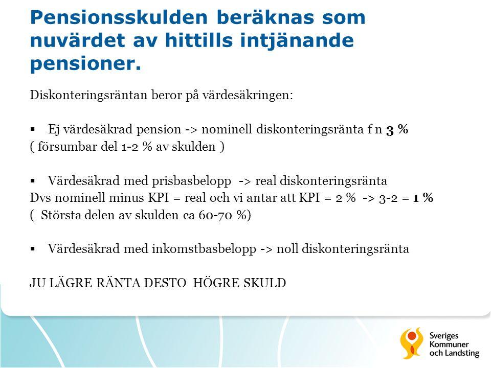 Pensionsskulden beräknas som nuvärdet av hittills intjänande pensioner. Diskonteringsräntan beror på värdesäkringen:  Ej värdesäkrad pension -> nomin
