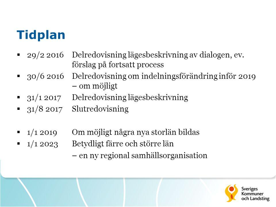 Tidplan  29/2 2016Delredovisning lägesbeskrivning av dialogen, ev. förslag på fortsatt process  30/6 2016Delredovisning om indelningsförändring infö