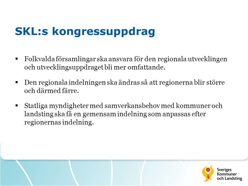 SKL:s kongressuppdrag  Folkvalda församlingar ska ansvara för den regionala utvecklingen och utvecklingsuppdraget bli mer omfattande.  Den regiona