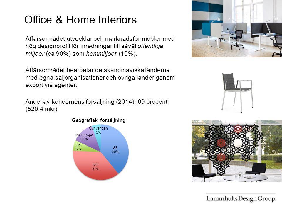 Office & Home Interiors Affärsområdet utvecklar och marknadsför möbler med hög designprofil för inredningar till såväl offentliga miljöer (ca 90%) som hemmiljöer (10%).