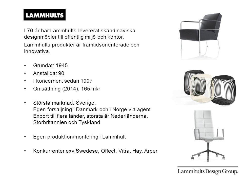 I 70 år har Lammhults levererat skandinaviska designmöbler till offentlig miljö och kontor.