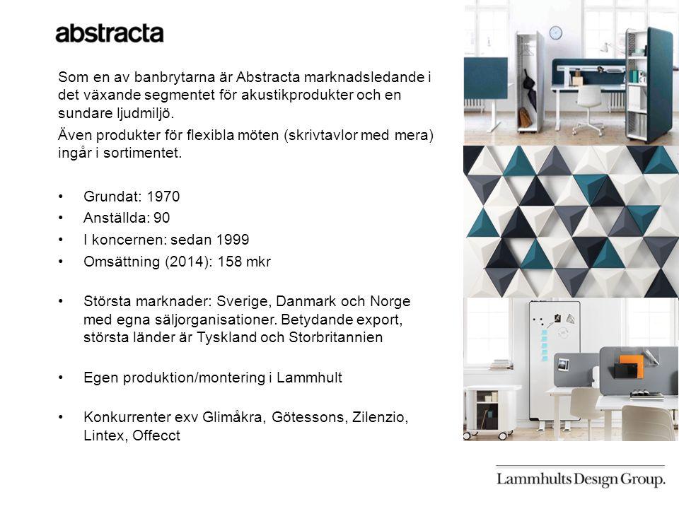 Som en av banbrytarna är Abstracta marknadsledande i det växande segmentet för akustikprodukter och en sundare ljudmiljö.
