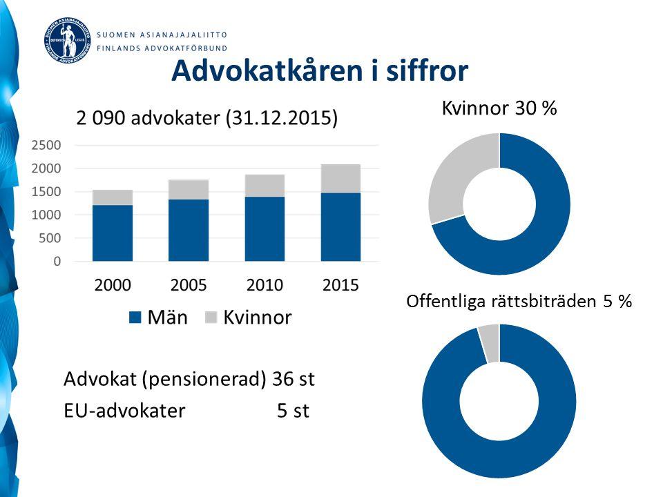 Advokatkåren i siffror Advokat (pensionerad) 36 st EU-advokater 5 st