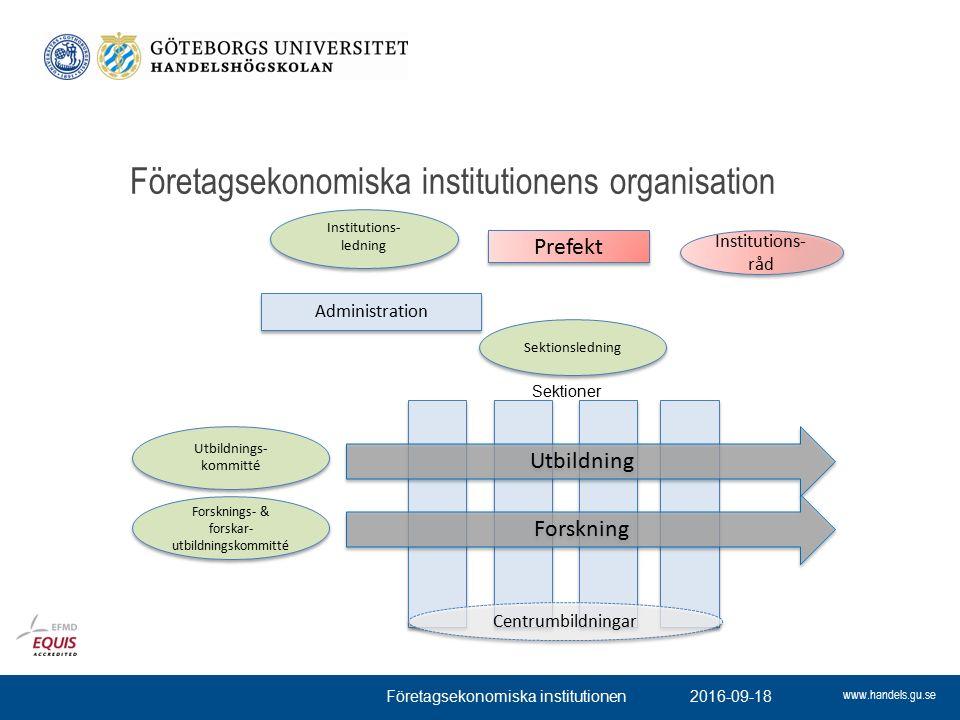 www.handels.gu.se Företagsekonomiska institutionens organisation 2016-09-18Företagsekonomiska institutionen Sektioner Centrumbildningar Administration