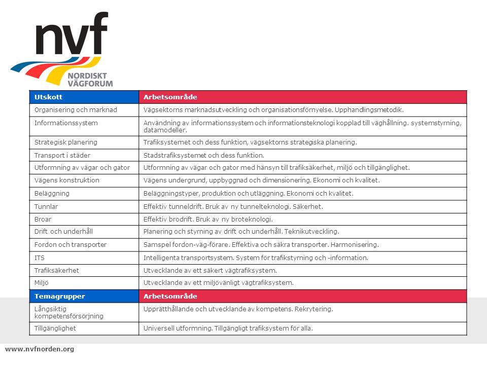 www.nvfnorden.org PIARC policy  Samarbejdsaftale – Fredrik Friberg