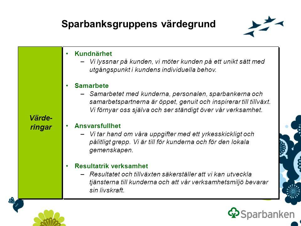Sparbanksgruppens värdegrund Värde- ringar Kundnärhet –Vi lyssnar på kunden, vi möter kunden på ett unikt sätt med utgångspunkt i kundens individuella behov.