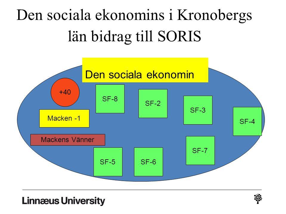 Den sociala ekonomins i Kronobergs län bidrag till SORIS Den sociala ekonomin Macken -1 Mackens Vänner SF-2 SF-3 SF-4 SF-5SF-6 SF-7 SF-8 +40