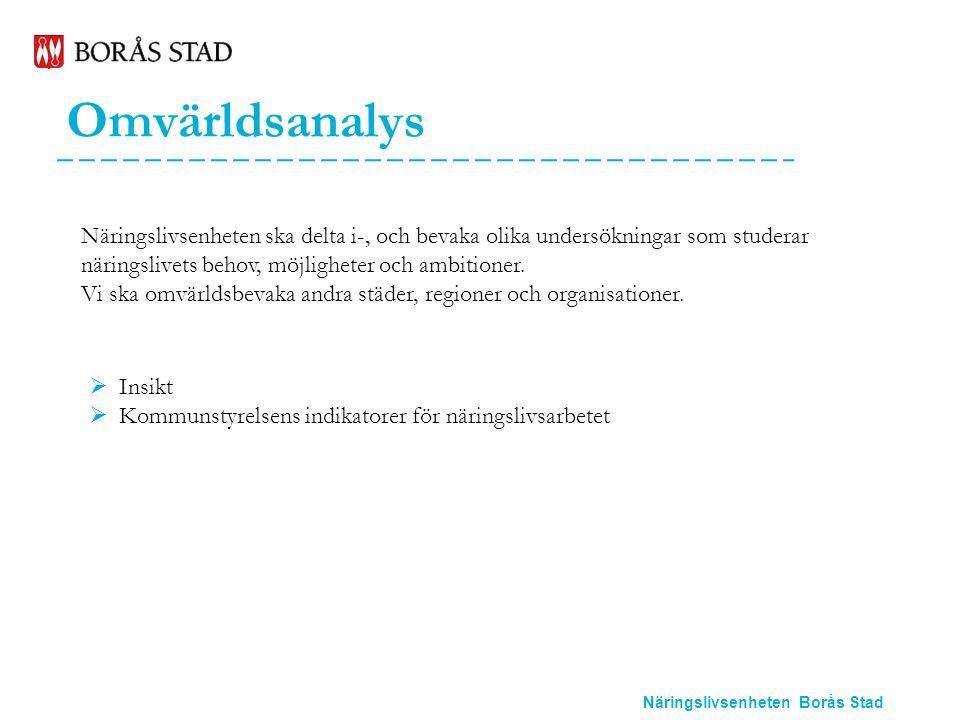 Näringslivsenheten Borås Stad Omvärldsanalys Näringslivsenheten ska delta i-, och bevaka olika undersökningar som studerar näringslivets behov, möjligheter och ambitioner.