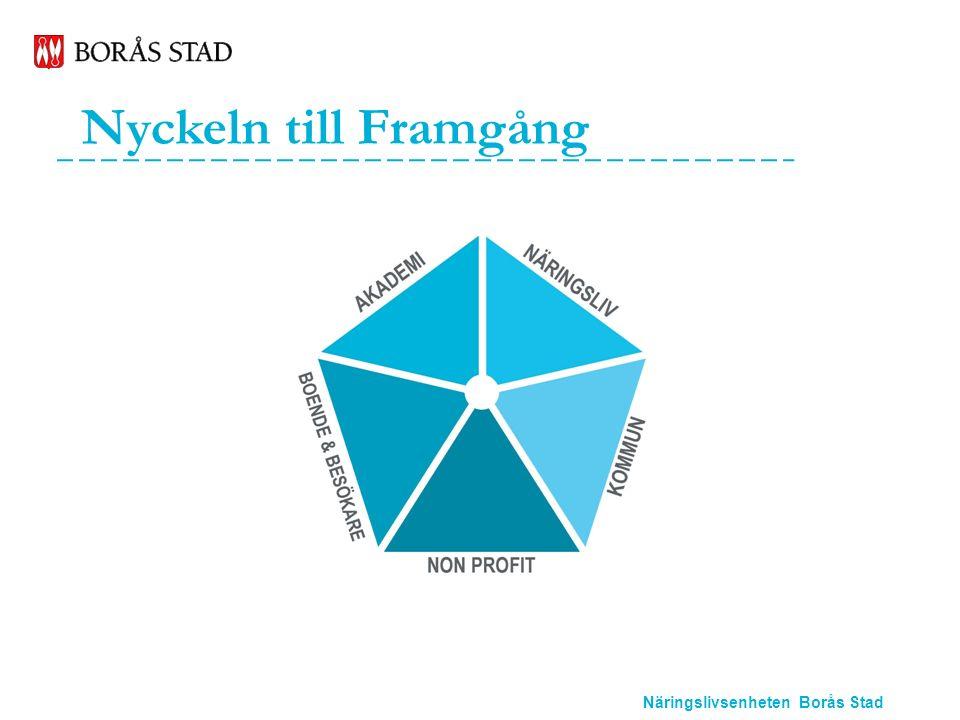 Näringslivsenheten Borås Stad Nyckeln till Framgång