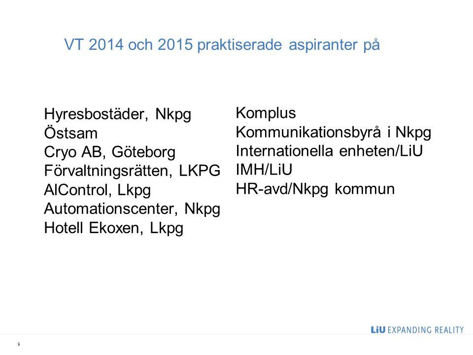 VT 2014 och 2015 praktiserade aspiranter på Hyresbostäder, Nkpg Östsam Cryo AB, Göteborg Förvaltningsrätten, LKPG AlControl, Lkpg Automationscenter, Nkpg Hotell Ekoxen, Lkpg Komplus Kommunikationsbyrå i Nkpg Internationella enheten/LiU IMH/LiU HR-avd/Nkpg kommun 9