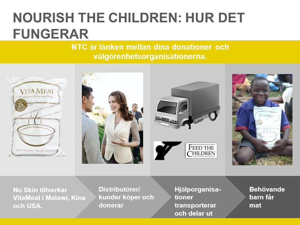 Distribut ö rer/ kunder k ö per och donerar Hj ä lporganisa- tioner transporterar och delar ut Behövande barn får mat Nu Skin tillverkar VitaMeal i Malawi, Kina och USA.