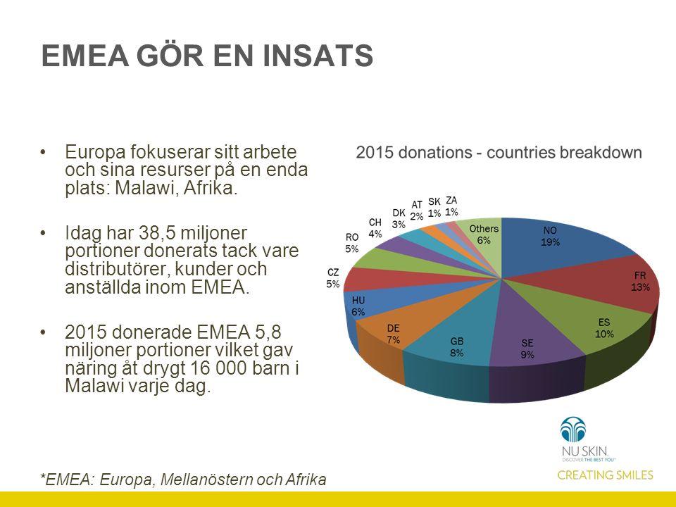 EMEA GÖR EN INSATS Europa fokuserar sitt arbete och sina resurser på en enda plats: Malawi, Afrika.