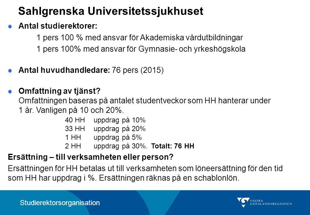 Sahlgrenska Universitetssjukhuset Antal studierektorer: 1 pers 100 % med ansvar för Akademiska vårdutbildningar 1 pers 100% med ansvar för Gymnasie- och yrkeshögskola Antal huvudhandledare: 76 pers (2015) Omfattning av tjänst.