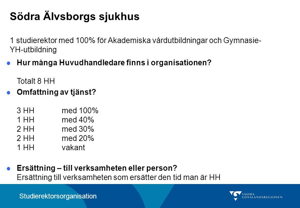Södra Älvsborgs sjukhus 1 studierektor med 100% för Akademiska vårdutbildningar och Gymnasie- YH-utbildning Hur många Huvudhandledare finns i organisationen.