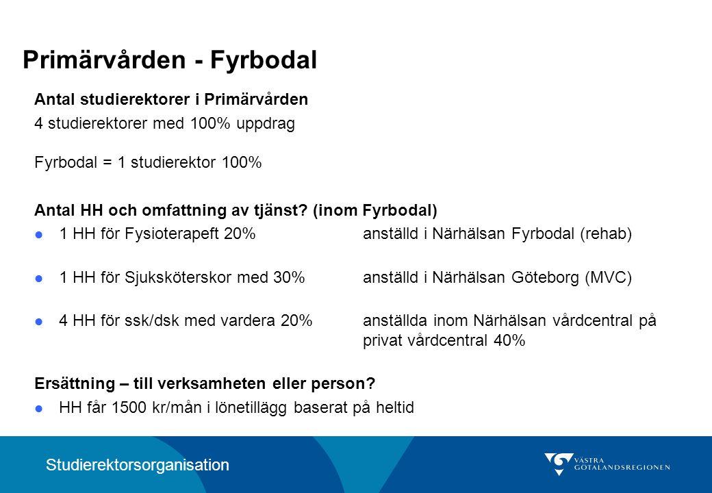 Primärvården – Skaraborg 1 studierektor 100 % med ansvar för VFU, LIA, YH och APL Antal HH och omfattning av tjänst.