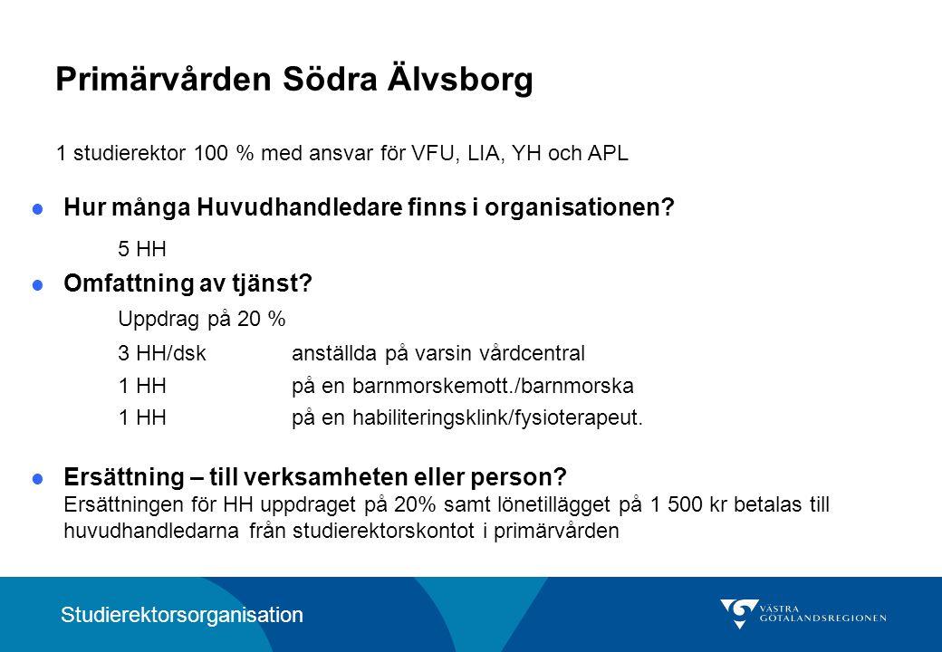 Primärvården Göteborg 1 studierektor 100 % med ansvar för VFU, LIA, YH och APL Hur många Huvudhandledare finns i organisationen.