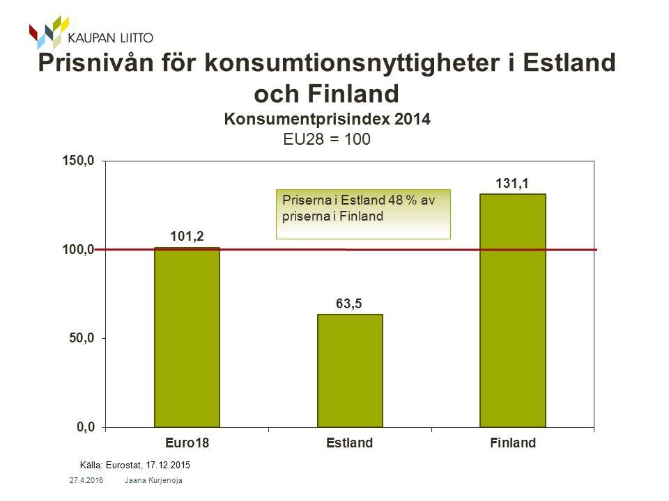 Prisnivån för konsumtionsnyttigheter i Estland och Finland Konsumentprisindex 2014 EU28 = 100 Jaana Kurjenoja 27.4.2016