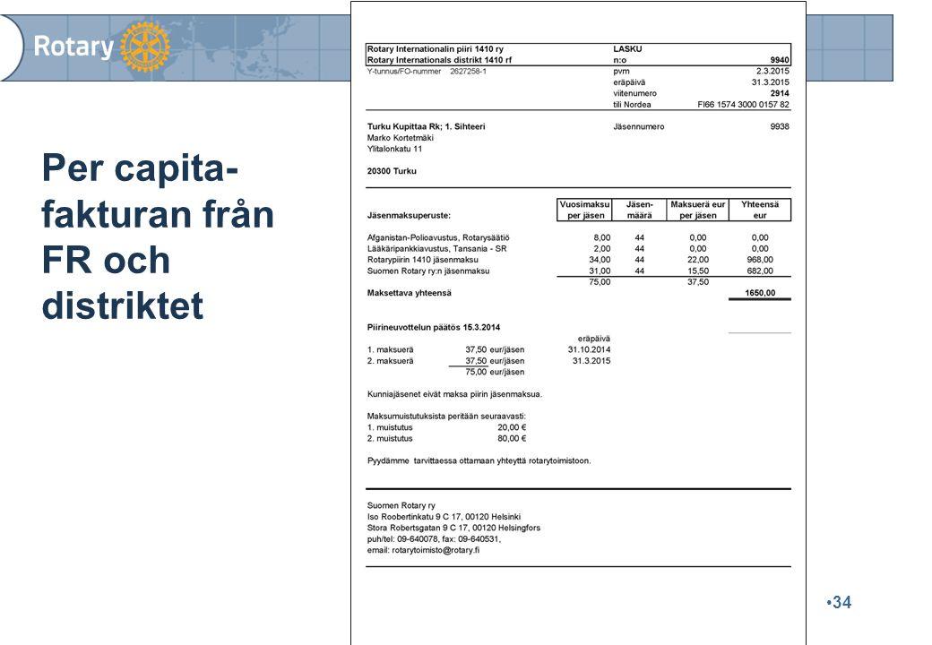 34 Per capita- fakturan från FR och distriktet